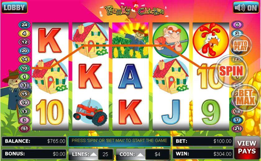 Funky Chicken Slot™ Slot Machine Game to Play Free in WGSs Online Casinos